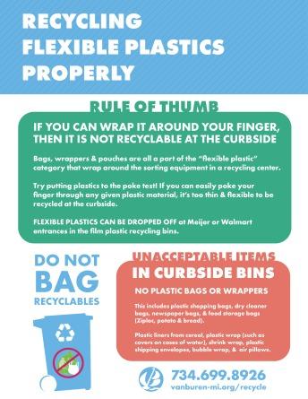 Recycle Plastics Properly Flyer